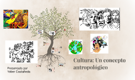 Cultura: Un concepto antropológico