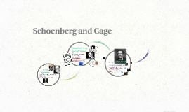 Schoenberg and Cage