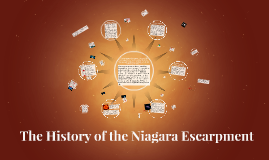 The Complete History of the Niagara Escarpment