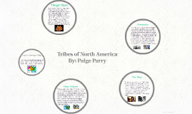 Copy of Tribes of North America