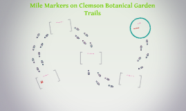 Mile Markers in Clemson's Botanical Garden Trails