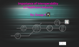 Importance of Interoperability in Healthcare Industry