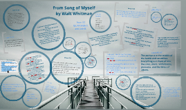 Copy of from Song of Myself 33