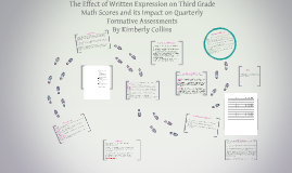 The Effect of Written Expression on Third Grade Math Scores