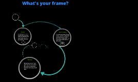 Daniel Rummler's What's your frame project