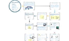 """Copy of """"Dispositivos Lógicos Programables"""""""