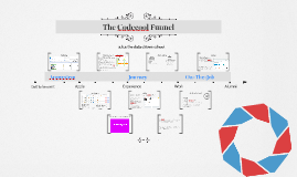The Codecool Funnel