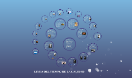 Copy of LINEA DEL TIEMPO DE LA CALIDAD