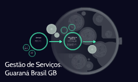 Copy of Gestão de Serviços.