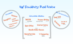 NW Technology Plan Review