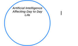 Artificial Intelligence Affecting Day to Day Life