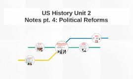 USH Notes Unit 2 pt. 4: Political Reforms