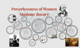 Powerlessness of Women