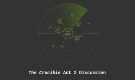 The Crucible Act 2 Discussion