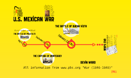 The Battle of Buena Vista