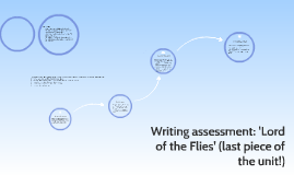 Writing assessment: 'Lord of the Flies' (last piece of the u