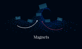 Physical Science Chapter 14 Magnetism