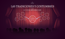 Copy of LAS TRADICIONES Y COSTUMBRES