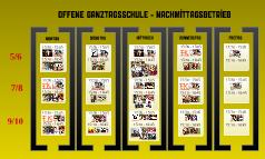 """Konzept """"Offene Ganztagsschule"""""""