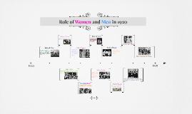 Role of Men and Women in the 1920s