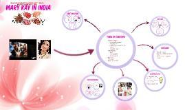 Copy of Copy of Copy of Copy of Copy of Mary Kay in India