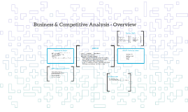 Business & Competitive Analysis - Overview