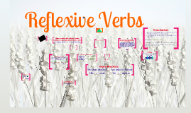 Copy of Reflexive Verbs