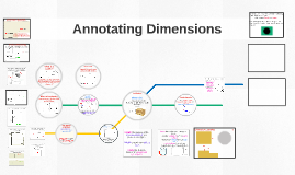 Annotating Dimensions