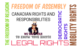 TO KNOW YOUR RIGHTS