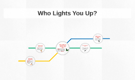 Who Lights You Up?