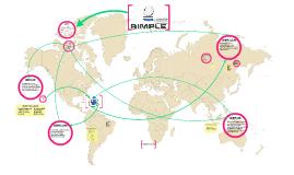 Zintegrowane Systemy Zarządzania - SIMPLE