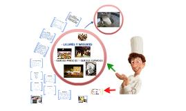 Copy of presentación cocina II, prof. Vicente S.