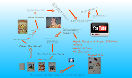 Mughal India Chapter 10 sec 4