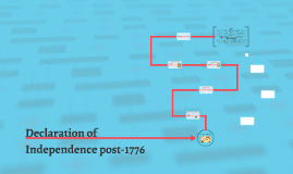 Declaration of Independence post-1776