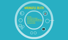 Wrongful Death Intro