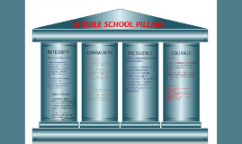 MIDDLE SCHOOL PILLARS