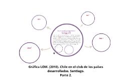 Gráfica LOM. (2010). Chile en el club de los países desarrol