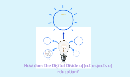 How does the Digital Divide affect aspects of education?