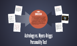 In this experiment the reasons why astrology is accurate wil