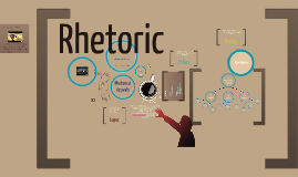 Copy of Rhetoric