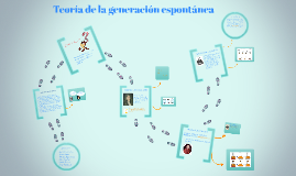 Copy of Teoria de la generación espontánea