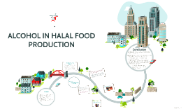Copy of ALCOHOL IN HALAL FOOD