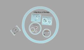 Copy of The 4 Big Ideas of AP Bio