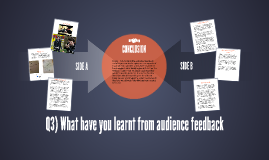Q3) What have you learnt from audience feedback