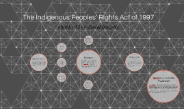 Copy of The Indigenous Peoples' Rights Act of 1997