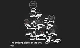 The building blocks of the civil war