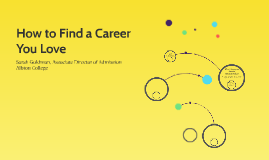 How to Find a Career