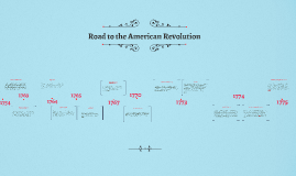Copy of Road to the American Revolution