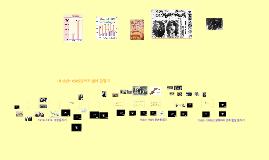 1910년~1945년까지 일제 강점기