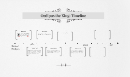Oedipus the King: Timeline